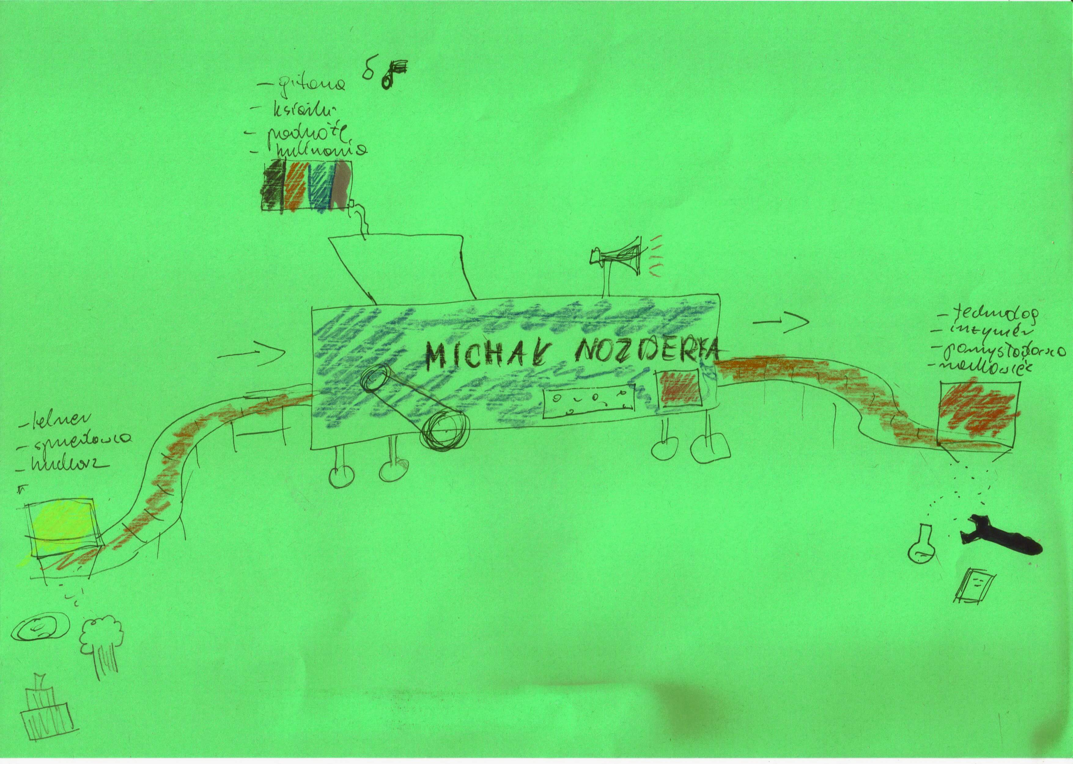 wizytówka Michała