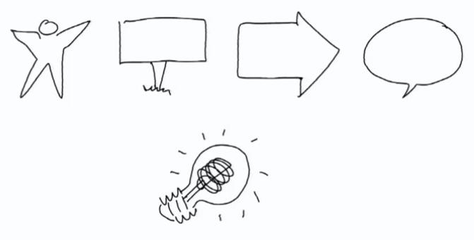 Ole Qvist-Sørensen i jego nieco bardziej wyrafinowane rysunki (screen z YouTube)