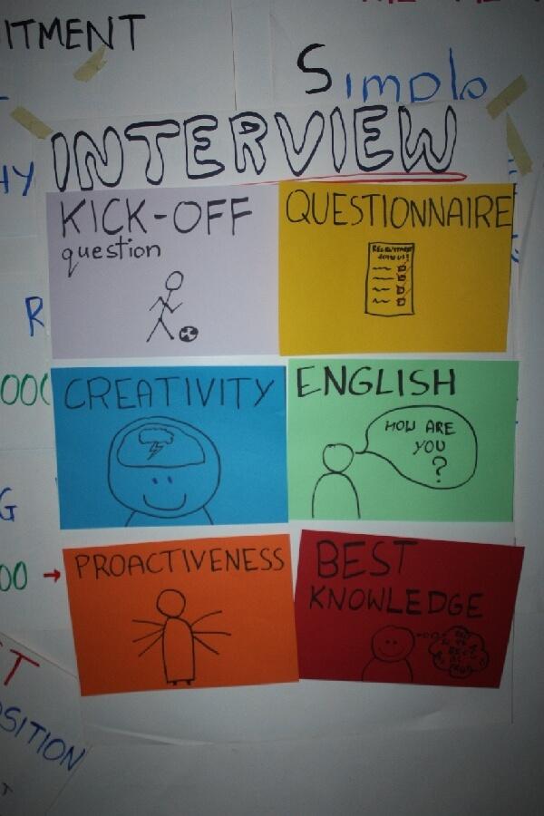 jak prowadzić rozmowę rekrutacyjną w organizacji studenckiej