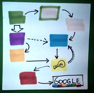 jak przypadki sprawiły, że szkolę w Google