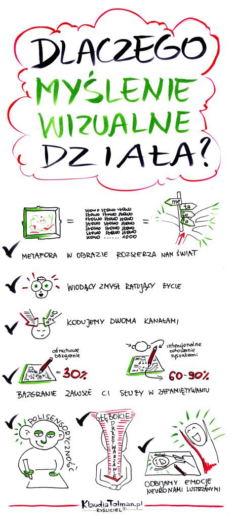 IKEA rysunek do artykułu KLaudia Tolman