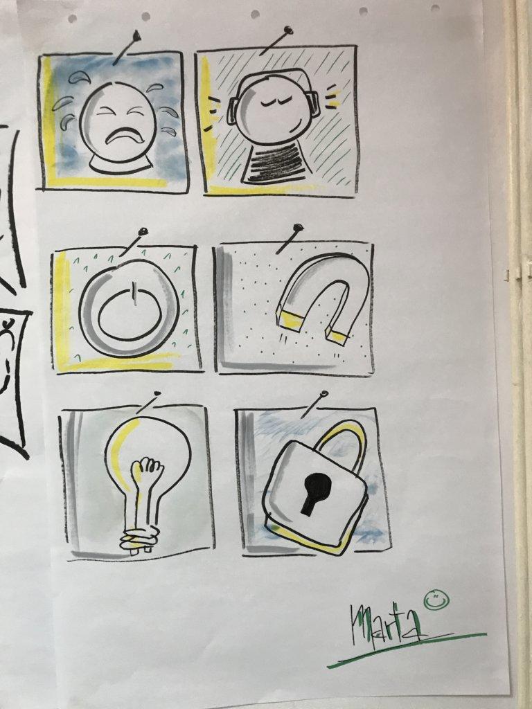 Myslenie Wizualne dla trenerow efekt 2