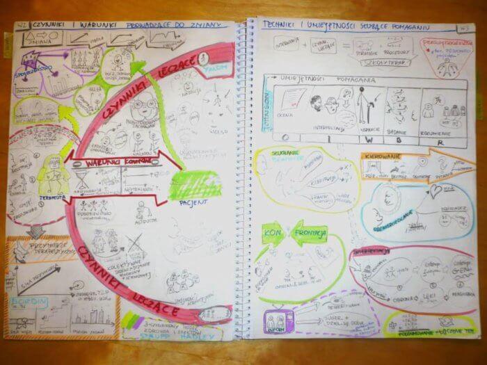 moje-rysunkowe-notatki-ze-studiow-700x525