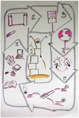 zamkniete-szkolenie-myslenie-wizualne3