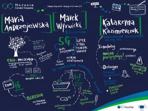 2018.10.03-Mazovia-Circular-Congress_3.png