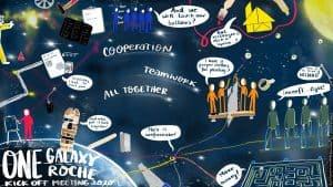DGR-Roche-kick-off-meeting-2020-by-ryślicielka.jpg