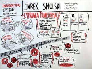Innovation_Day_2018_Jacek_Smulski_graphic_recording_Klaudia_Tolman_Ryslicielka.jpg