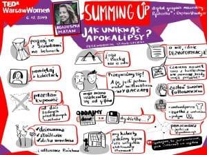 TEDxWarsawWomen2019_11-Agnieszka-Matan-2-scaled.jpg