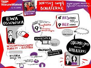 TEDxWarsawWomen2019_2-Dominika-Buczak-scaled.jpg