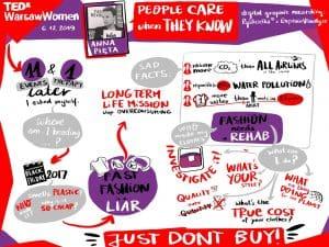 TEDxWarsawWomen2019_3-Anna-Pięta-scaled.jpg