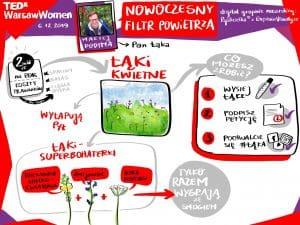 TEDxWarsawWomen2019_4-Maciej-Podyma-scaled.jpg