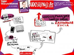 TEDxWarsawWomen2019_6-Mateusz-Pawelczuk-scaled.jpg