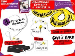 TEDxWarsawWomen2019_7-Joanna-Maraszek-scaled.jpg