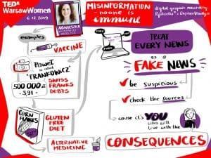 TEDxWarsawWomen2019_8-Agnieszka-Witkowicz-Matolicz-scaled.jpg