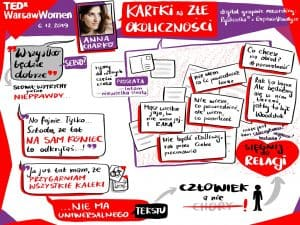 TEDxWarsawWomen2019_9-Anna-Charko-scaled.jpg
