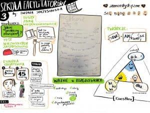 facylitatory_3-scaled.jpg