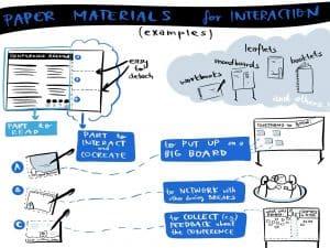 intrukcja-jak-można-użyć-papierowych-materiałów-na-konferencji_1.jpg