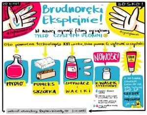 mycie-rąk-w-EV-ogłoszenie_1.jpg