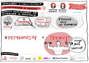 spotkanie-z-cyklu-Eksperci-50-kreatywnych-w-workin-3.png