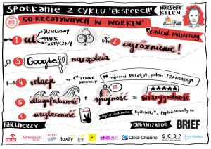 spotkanie-z-cyklu-Eksperci-50-kreatywnych-w-workin-KILEN-2.png
