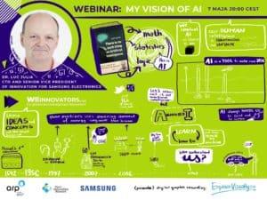 jpg R-DGR 2020.05.07 My Vision of AI dr Luc Julia