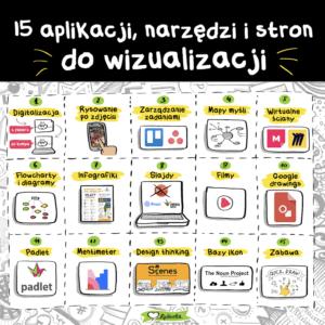 Aplikacje, narzędzia istrony wspierające język wizualny