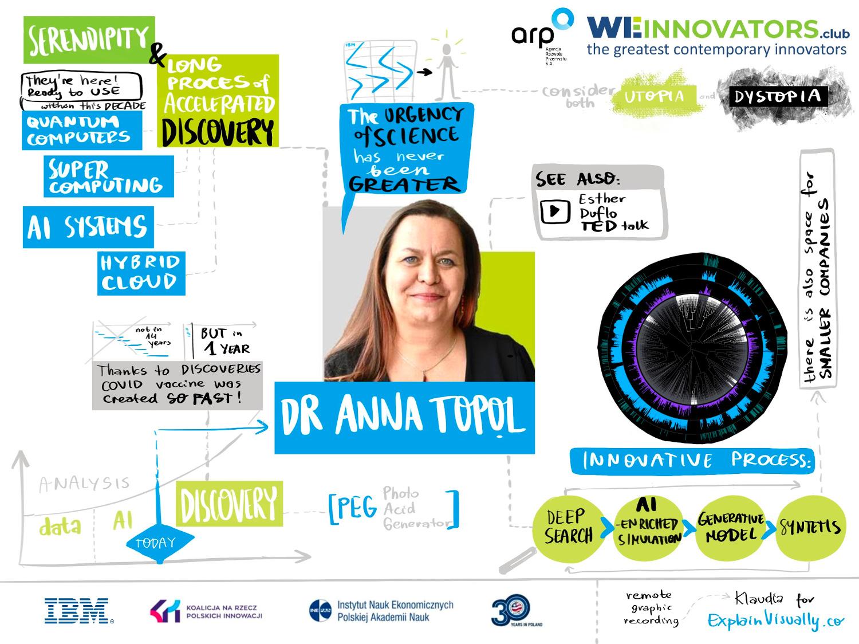 2021.01.20 WeInnovatorsClub KT Anna Topol z IBM v.1