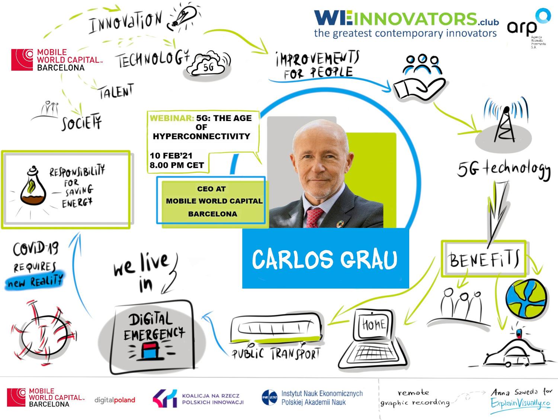 2021.02.10 WeInnovators Carlos Grau 01